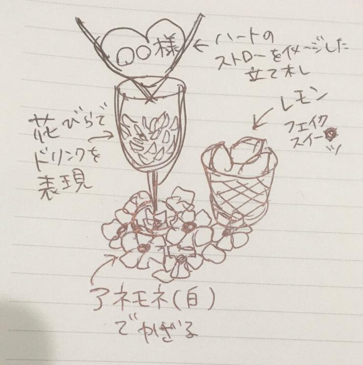 Collar×Malice 柳愛時様 森田成一様のオトメイトパーティー2020出演祝い花 カップルドリンクアレンジデザインラフ